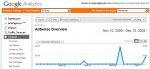 Krótki opis narzędzi, jakie mogą się przydać podczas analizy funkcjonowania internetowych serwisów.